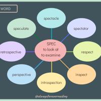 Spec Root Word
